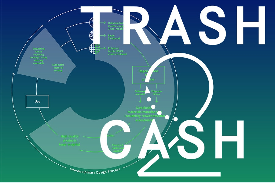 Trash-2-Cash Image